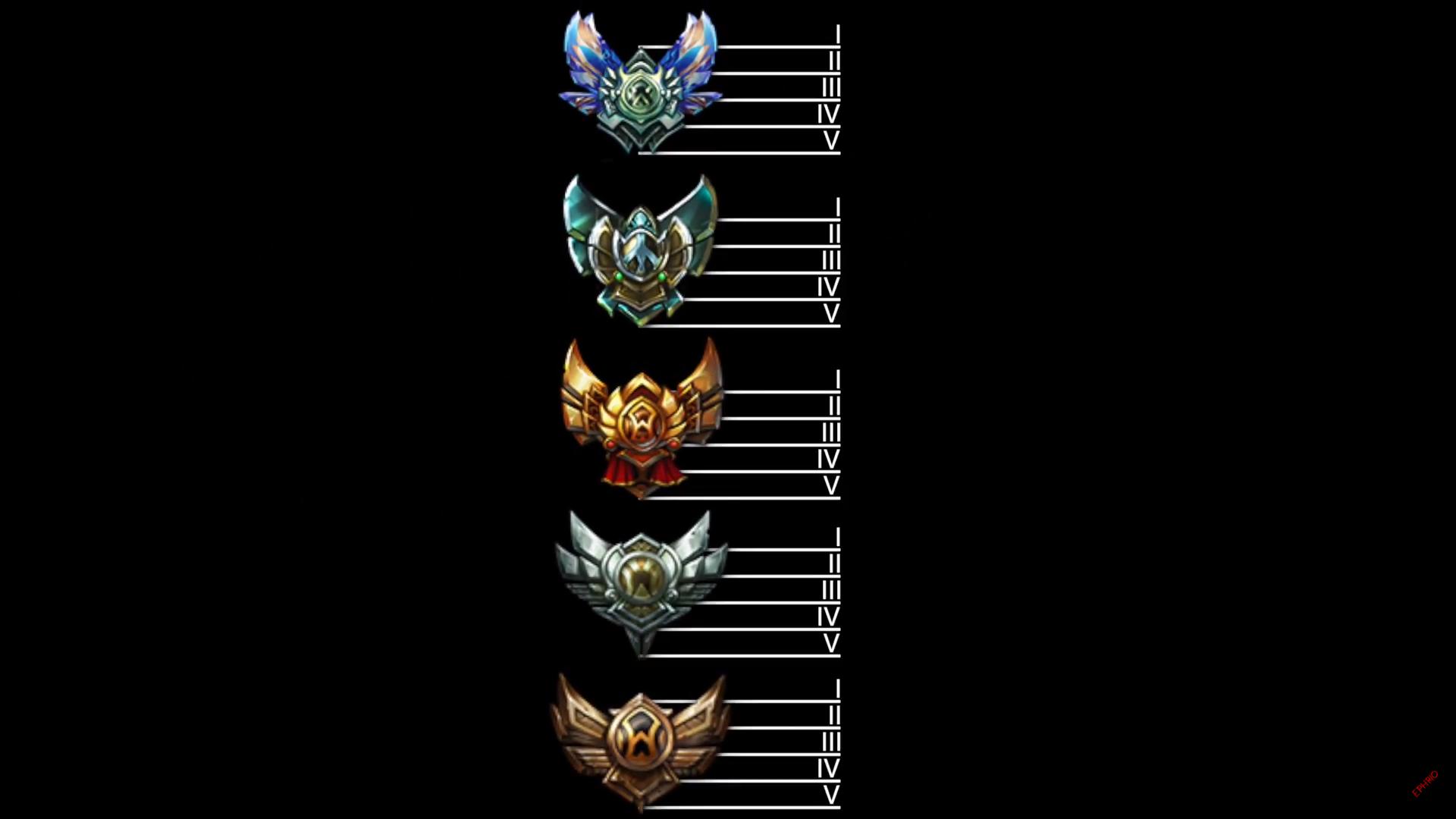 League of Legends rankingowy