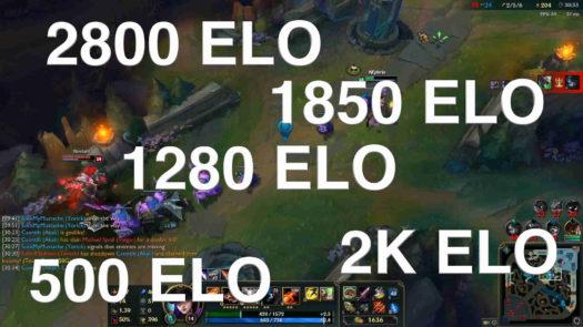 Poziomy ELO w League of Legends