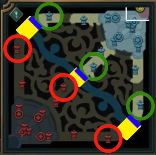 Podział linii na strefy umożliwiające kontrolowanie fali stworów w grze League of Legends